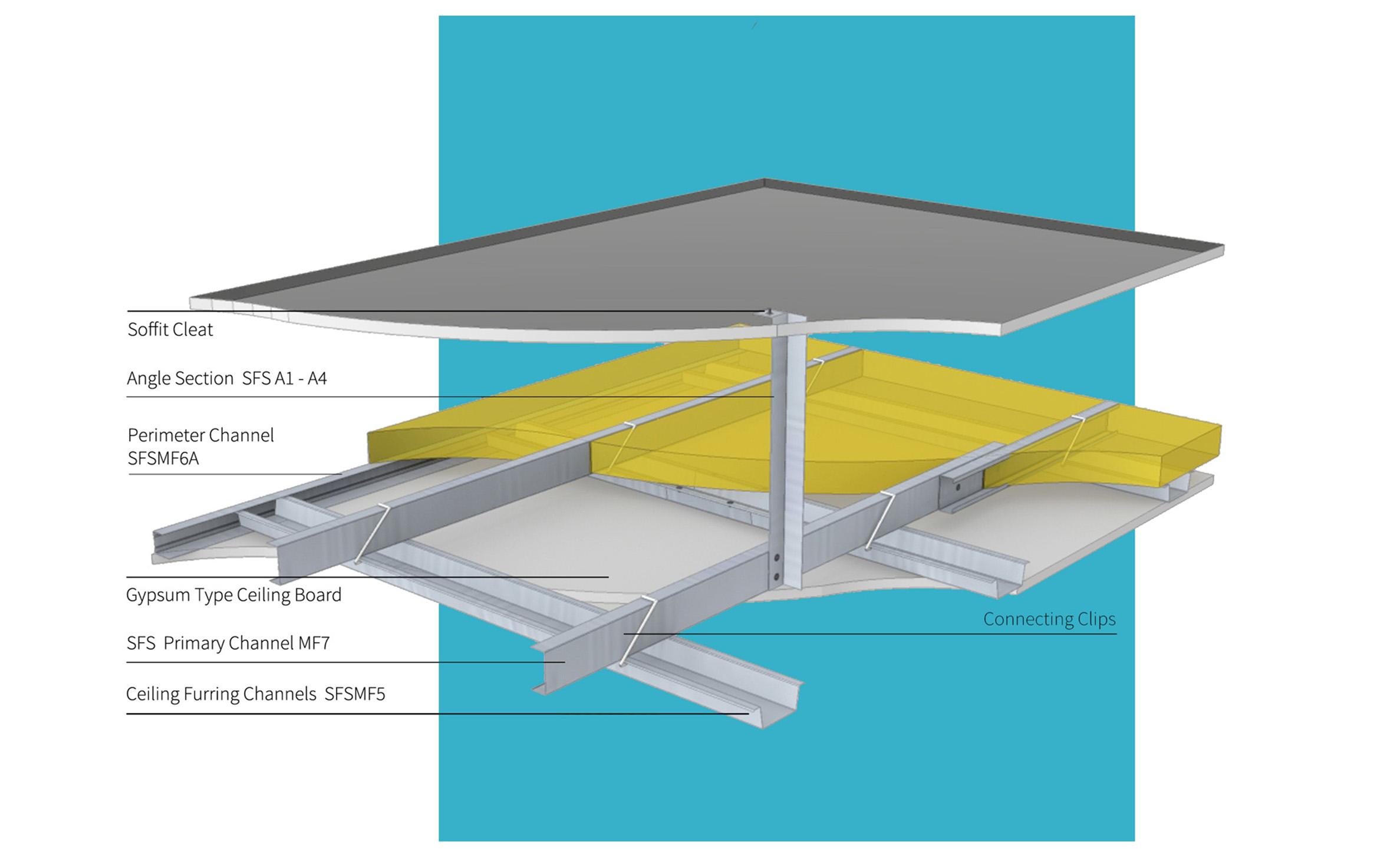 Furring ceiling system